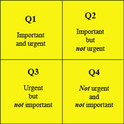 covey-quadrants