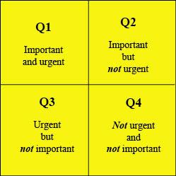 covey-quadrants